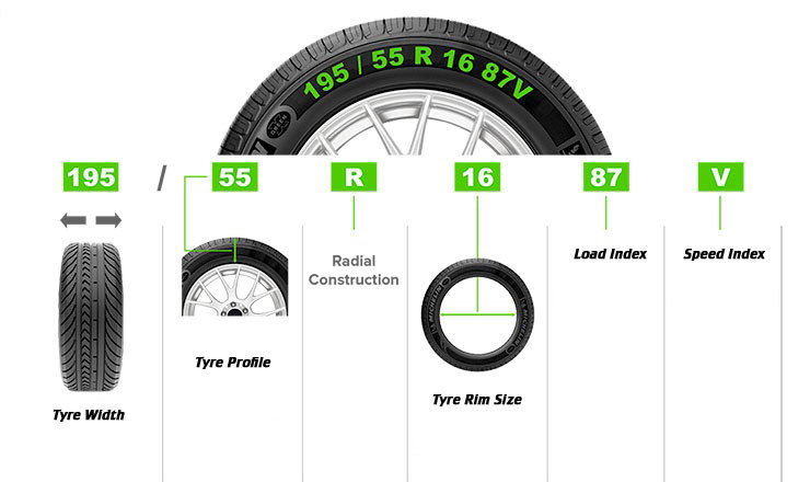 List Of Things To Consider When Choosing the Best Tyre For Your Car
